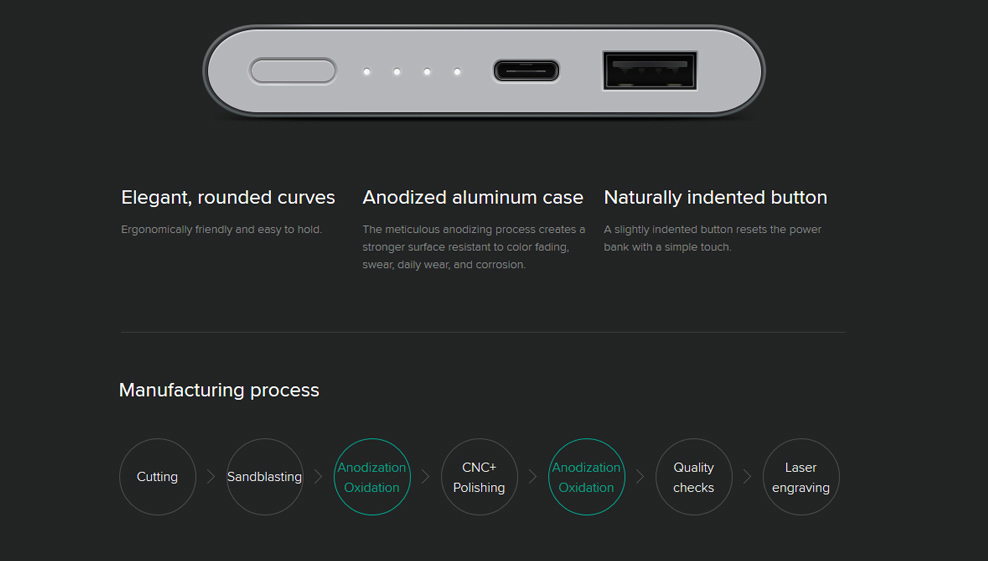 Xiaomi Mi Power Bank PRO 10000 mAh